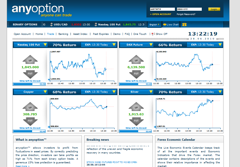AnyOption-plateforme-option